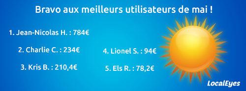 Tableau des meilleurs utilisateurs de LocalEyes en Belgique pour mai 2015