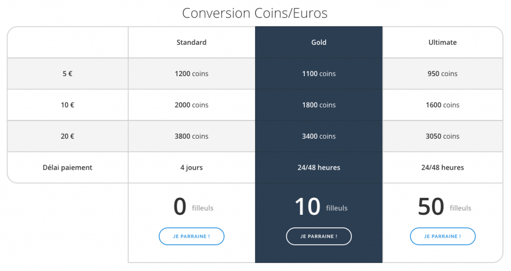 Tableau de conversion coins euros de ba-click